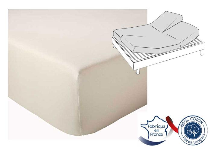 lit tete et pied relevable maison dcoration drap housse tete et pieds relevables pour matelas. Black Bedroom Furniture Sets. Home Design Ideas